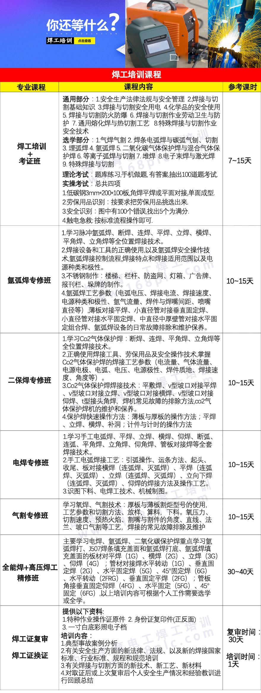 焊工操作证办理-焊工证书-焊工上岗证考试-政府补贴1200元